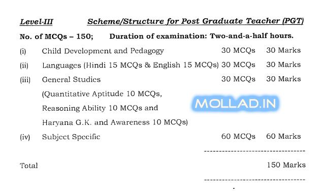 HTET Level-3 Paper Scheme
