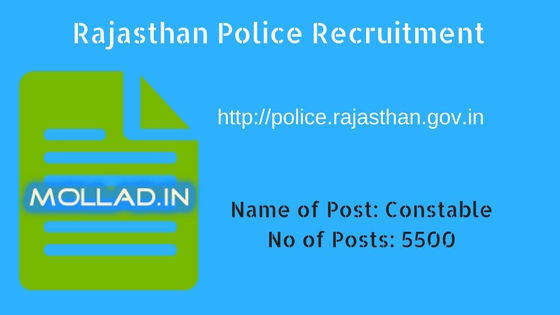 raj police admit card exam date
