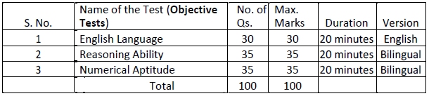 EPFO Exam Scheme