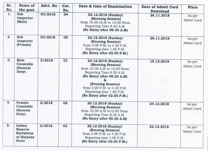 HR Police SI & Constable Admit Card