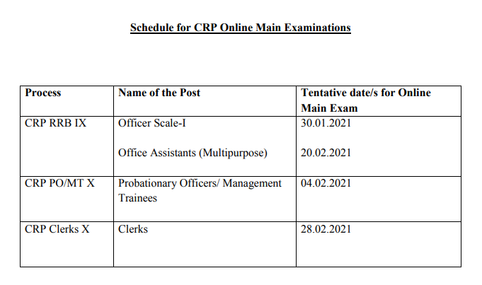 IBPS Clerk Exam Schedule